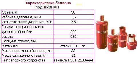skolko-kg-v-litre-gaza